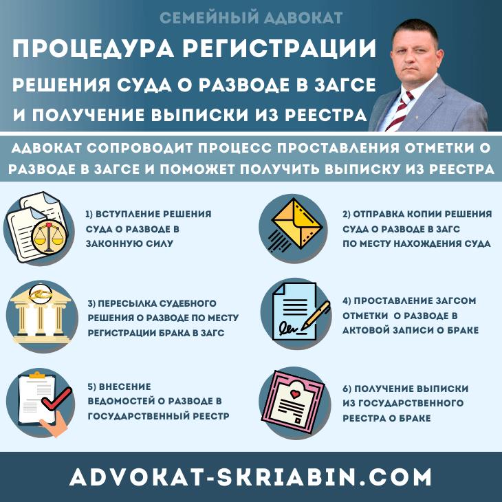 Процедура регистрации решения суда о разводе в ЗАГСе и получение выписки из реестра