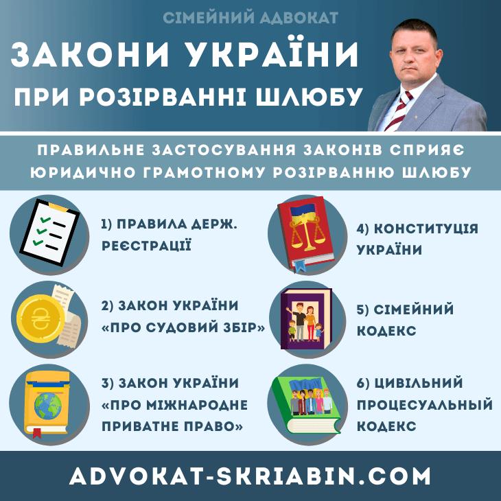 Закони України при розірванні шлюбу