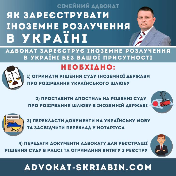Як зареєструвати іноземне розлучення в Україні