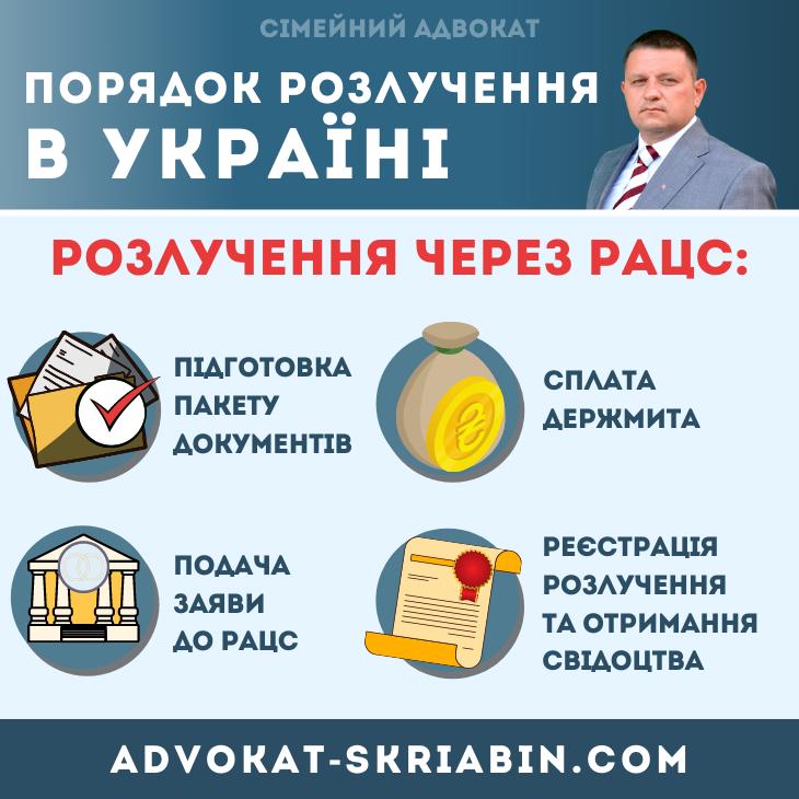 Порядок розлучення в Україні